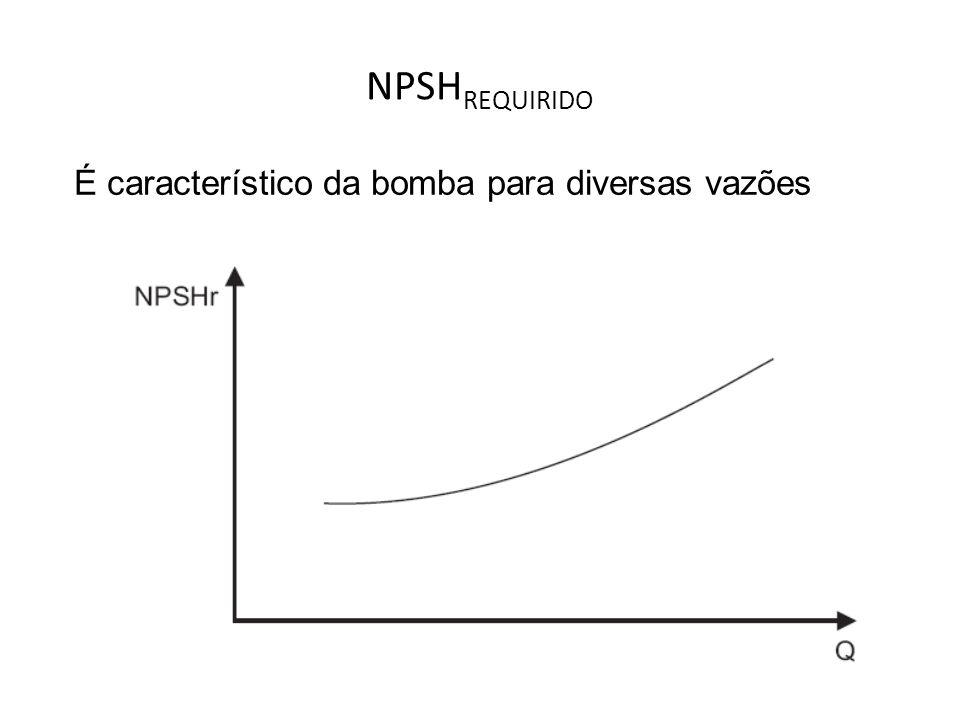 NPSHREQUIRIDO É característico da bomba para diversas vazões