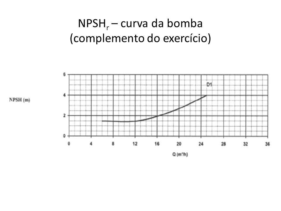 NPSHr – curva da bomba (complemento do exercício)