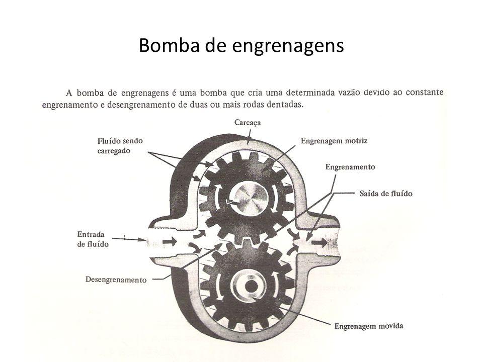 Bomba de engrenagens