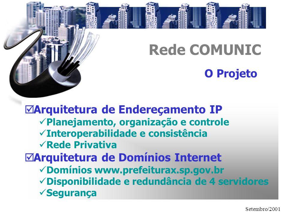 Rede COMUNIC O Projeto Arquitetura de Endereçamento IP