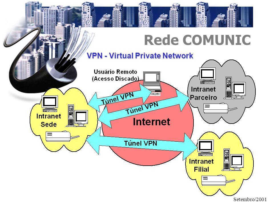 Rede COMUNIC VPN - Virtual Private Network Setembro/2001