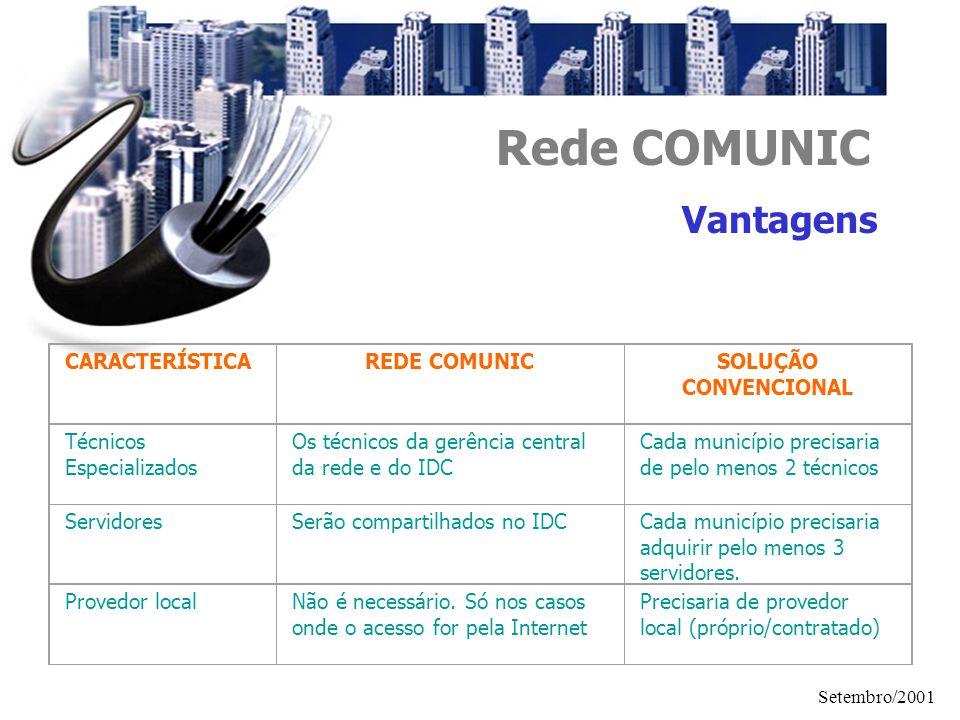 Rede COMUNIC Vantagens CARACTERÍSTICA REDE COMUNIC