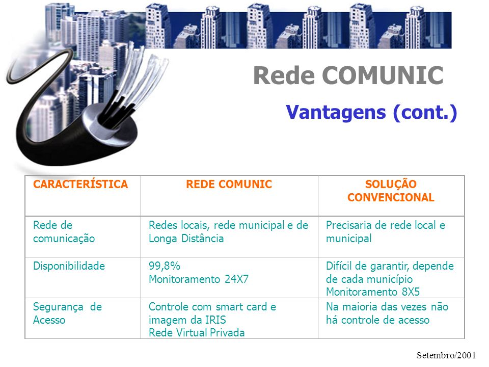 Rede COMUNIC Vantagens (cont.) CARACTERÍSTICA REDE COMUNIC