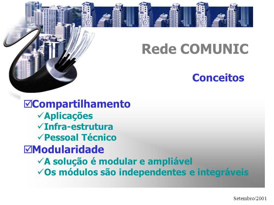 Rede COMUNIC Conceitos Compartilhamento Modularidade Aplicações