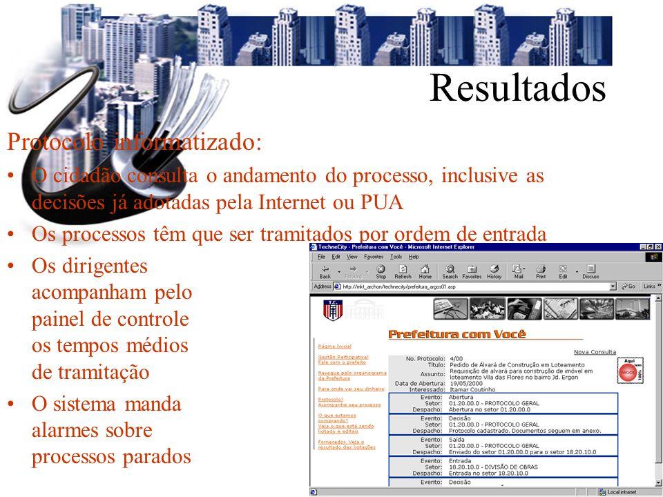 Resultados Protocolo informatizado: