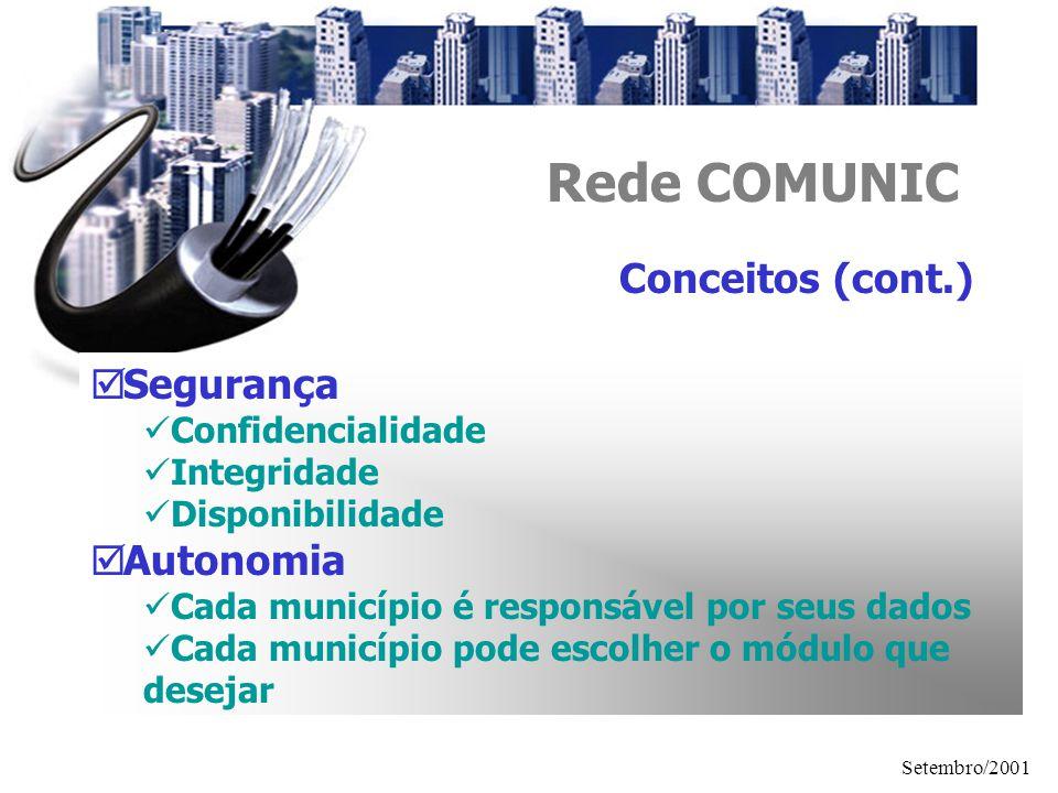 Rede COMUNIC Conceitos (cont.) Segurança Autonomia Confidencialidade