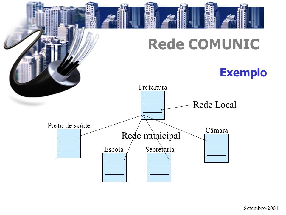 Rede COMUNIC Exemplo Rede Local Rede municipal Prefeitura