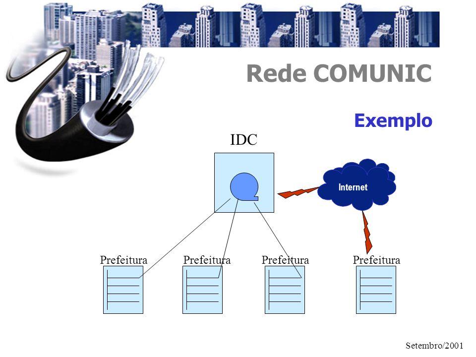 Rede COMUNIC Exemplo IDC Prefeitura Prefeitura Prefeitura Prefeitura
