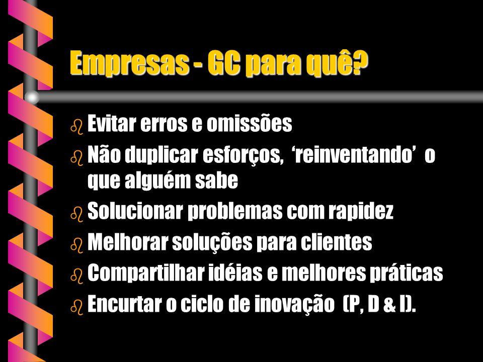 Empresas - GC para quê Evitar erros e omissões