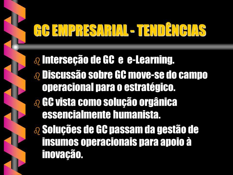 GC EMPRESARIAL - TENDÊNCIAS