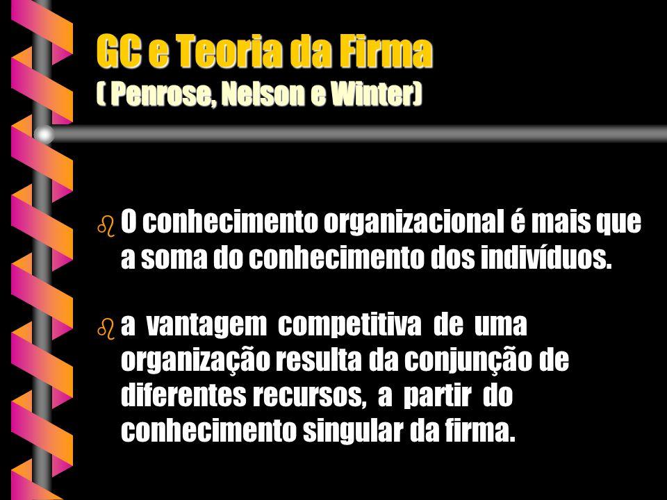 GC e Teoria da Firma ( Penrose, Nelson e Winter)