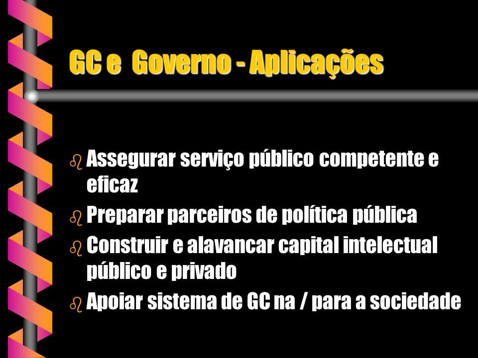 GC e Governo - Aplicações