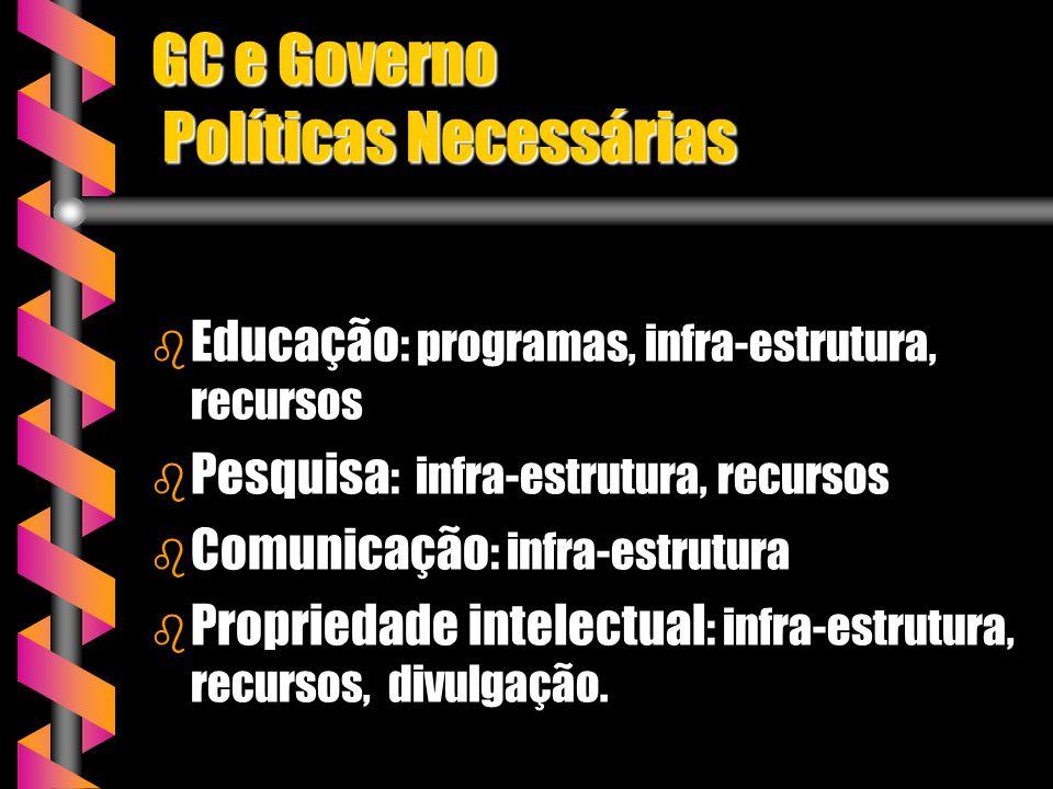 GC e Governo Políticas Necessárias