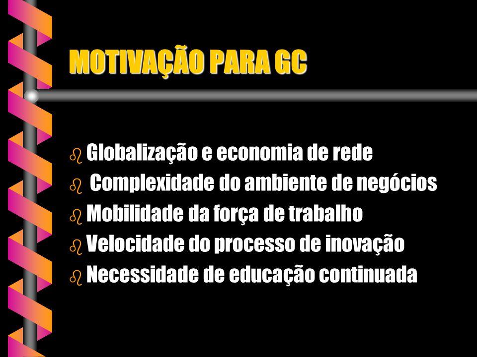 MOTIVAÇÃO PARA GC Globalização e economia de rede