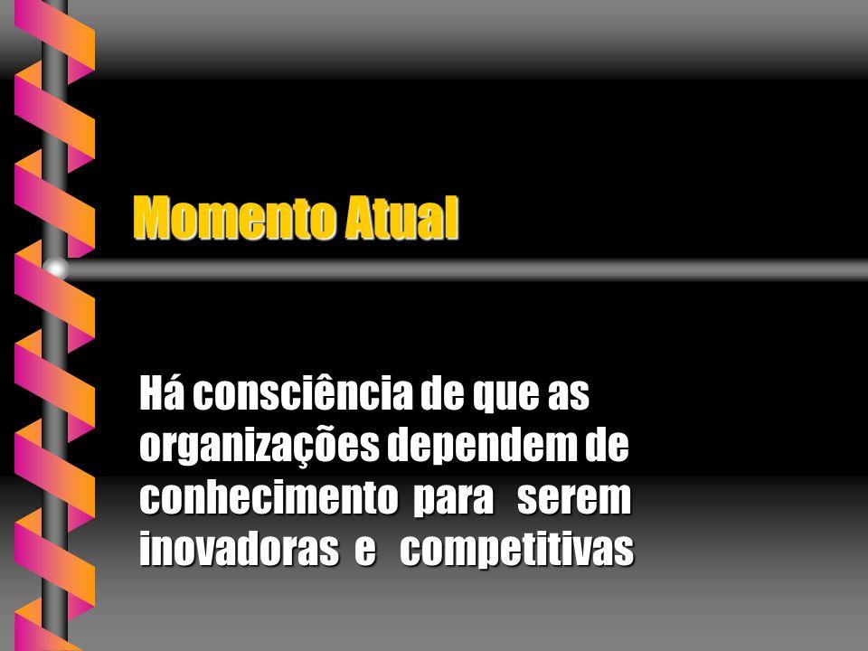 Momento Atual Há consciência de que as organizações dependem de conhecimento para serem inovadoras e competitivas.