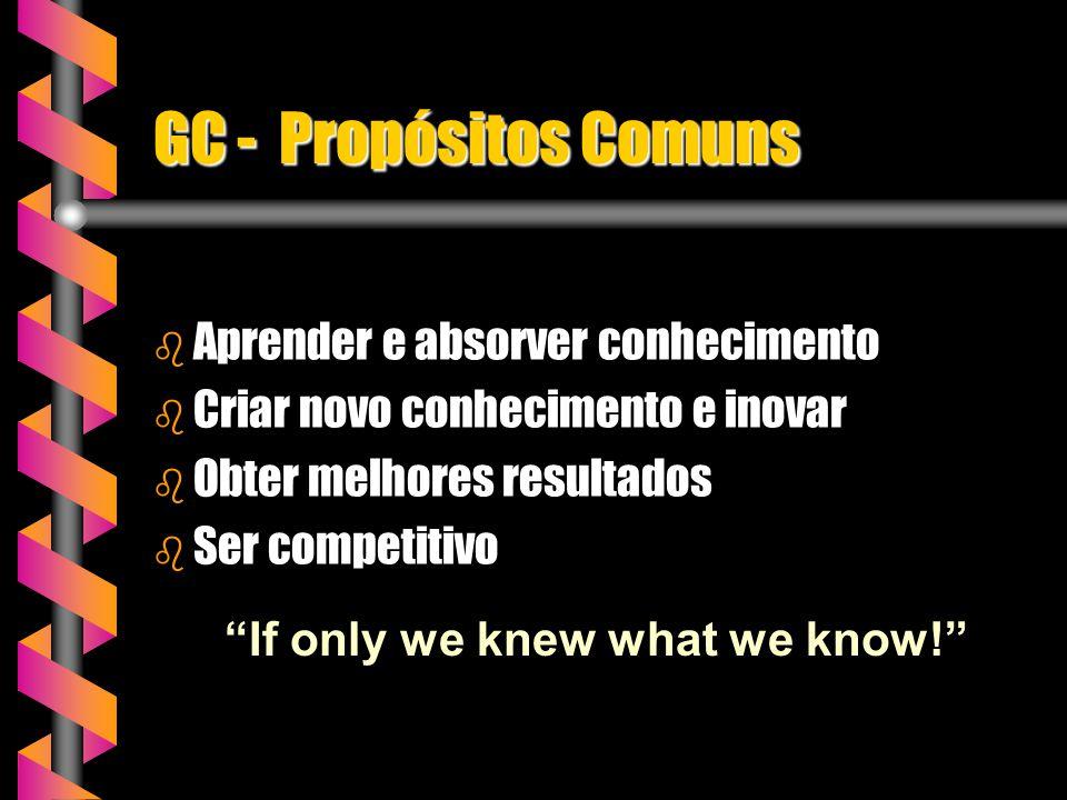 GC - Propósitos Comuns Aprender e absorver conhecimento