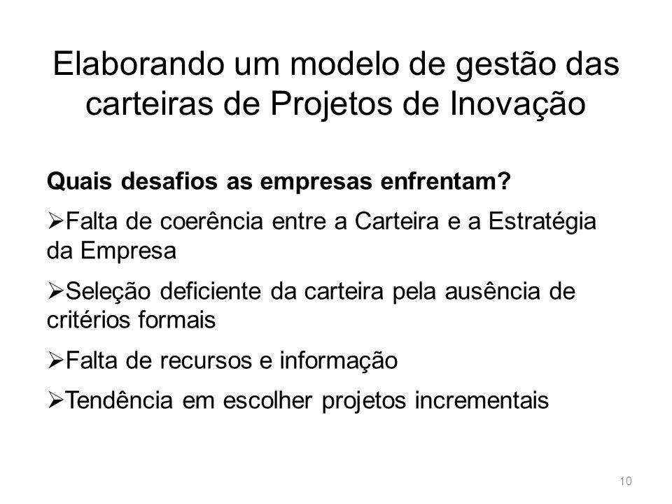 Elaborando um modelo de gestão das carteiras de Projetos de Inovação