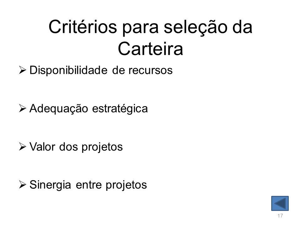 Critérios para seleção da Carteira