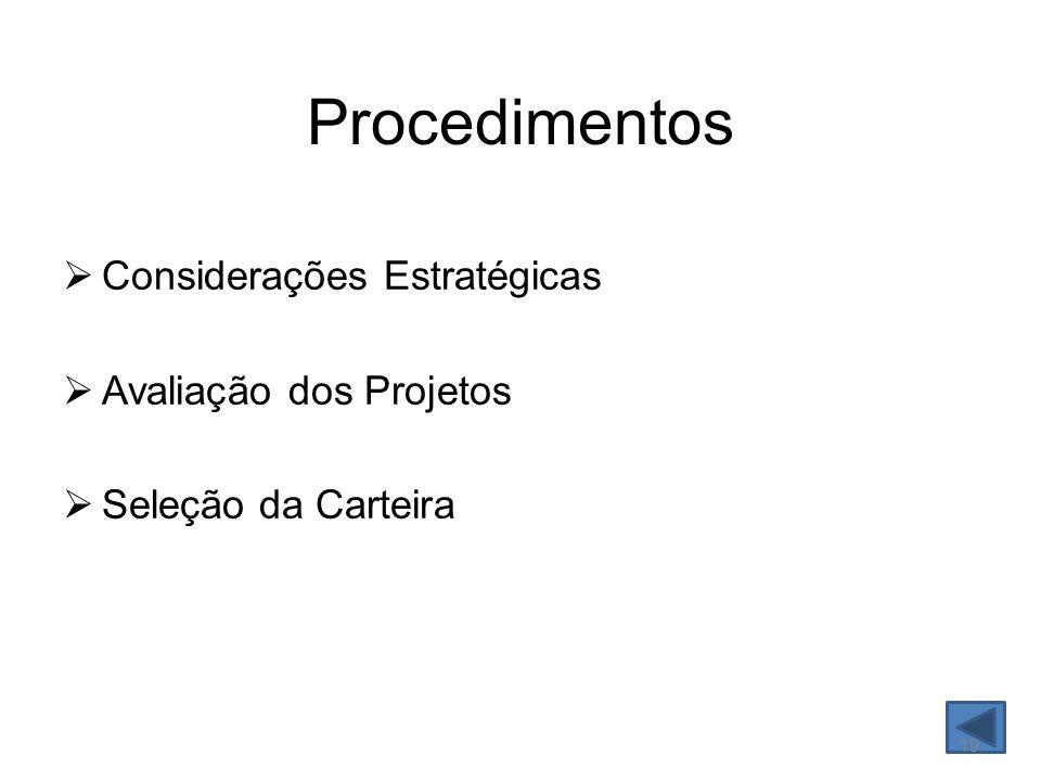 Procedimentos Considerações Estratégicas Avaliação dos Projetos