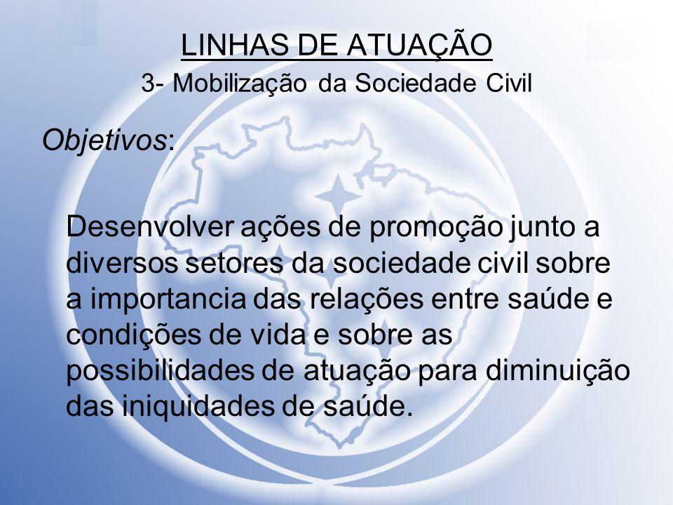 LINHAS DE ATUAÇÃO 3- Mobilização da Sociedade Civil