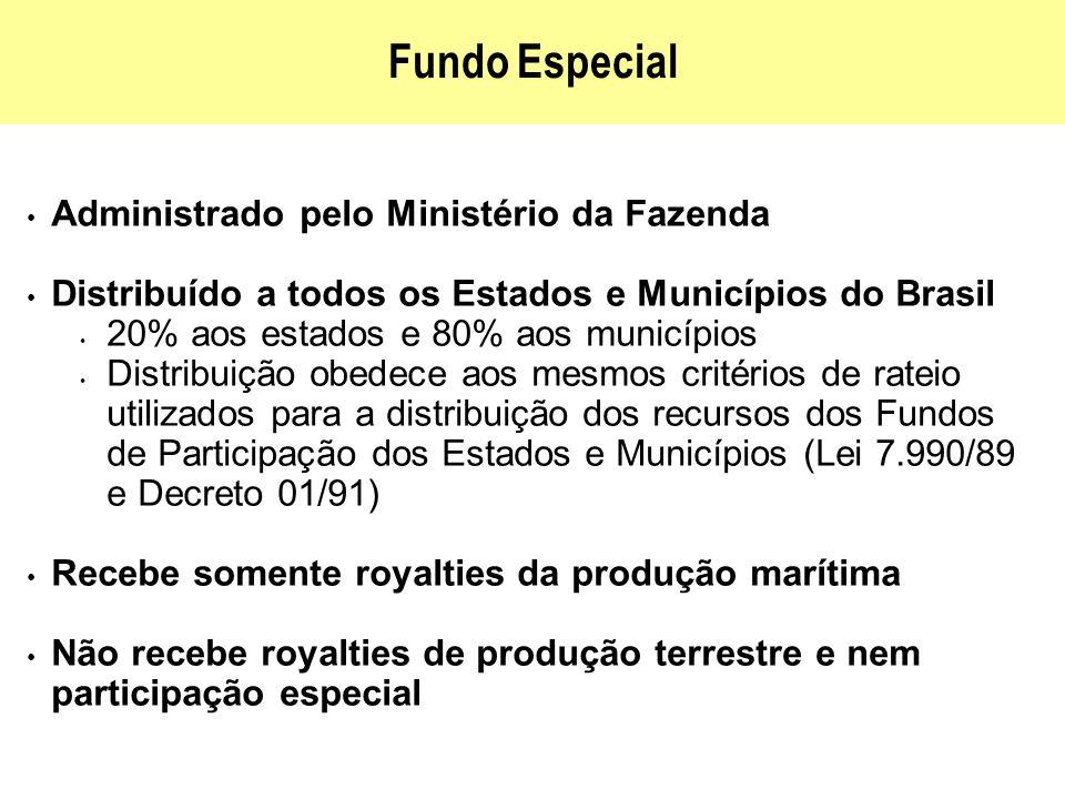 Fundo Especial Administrado pelo Ministério da Fazenda