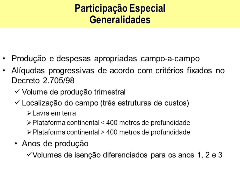 Participação Especial Generalidades