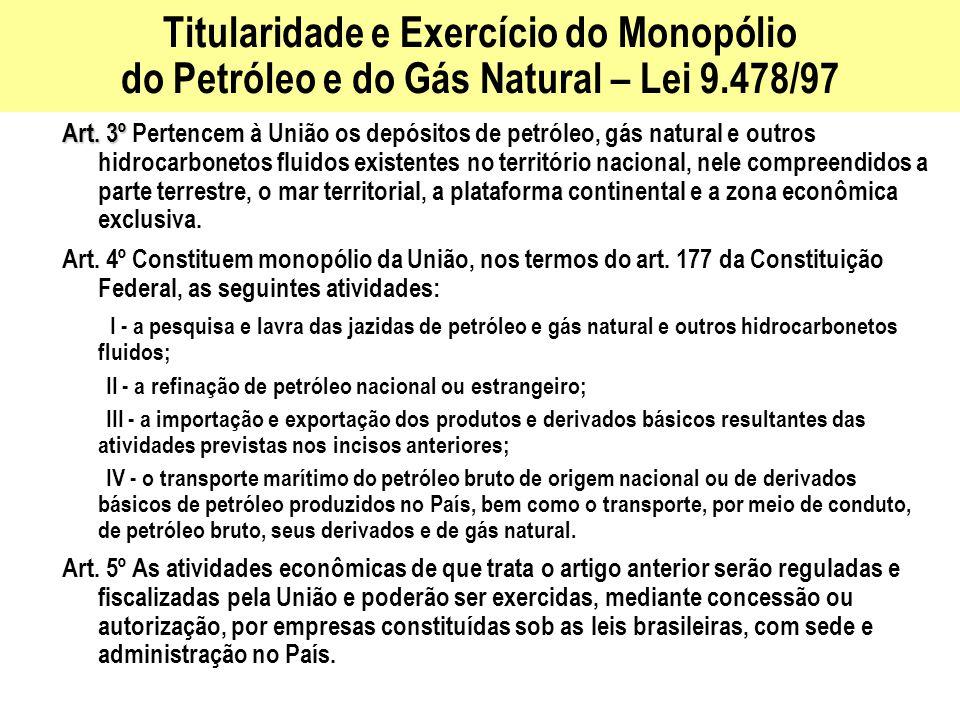 Titularidade e Exercício do Monopólio do Petróleo e do Gás Natural – Lei 9.478/97