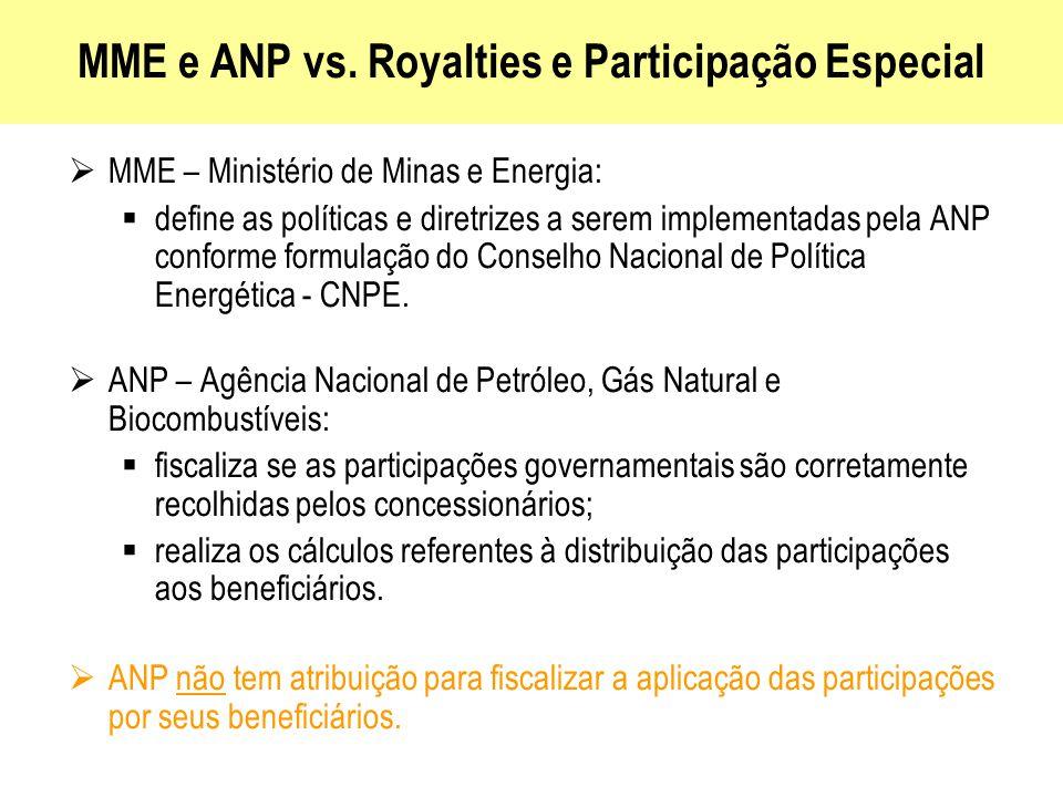 MME e ANP vs. Royalties e Participação Especial