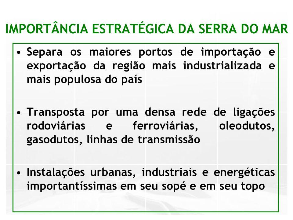 IMPORTÂNCIA ESTRATÉGICA DA SERRA DO MAR