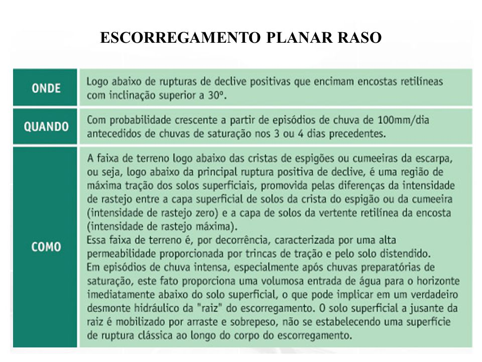 ESCORREGAMENTO PLANAR RASO