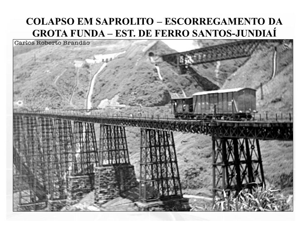 COLAPSO EM SAPROLITO – ESCORREGAMENTO DA GROTA FUNDA – EST