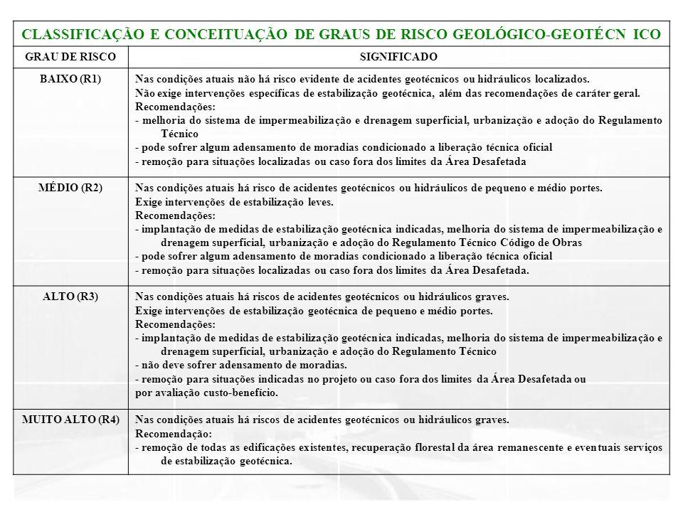 CLASSIFICAÇÃO E CONCEITUAÇÃO DE GRAUS DE RISCO GEOLÓGICO-GEOTÉCN ICO