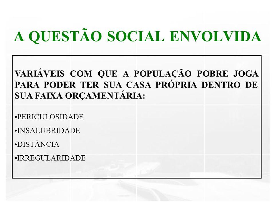 A QUESTÃO SOCIAL ENVOLVIDA