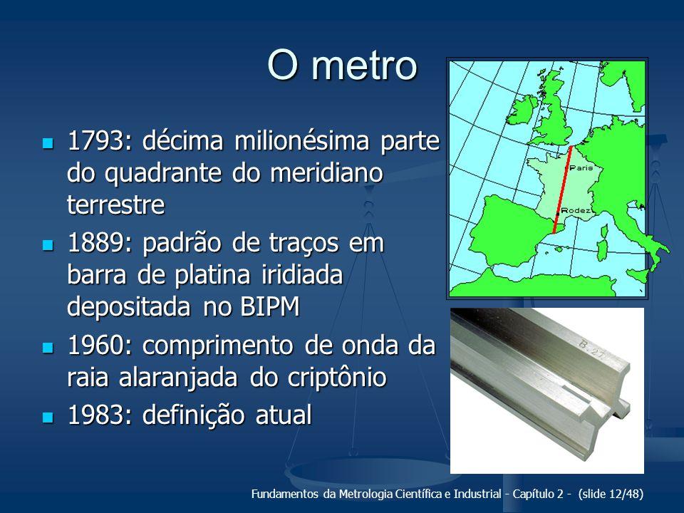 O metro 1793: décima milionésima parte do quadrante do meridiano terrestre. 1889: padrão de traços em barra de platina iridiada depositada no BIPM.