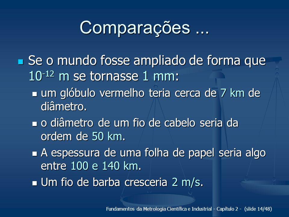 Comparações ... Se o mundo fosse ampliado de forma que 10-12 m se tornasse 1 mm: um glóbulo vermelho teria cerca de 7 km de diâmetro.