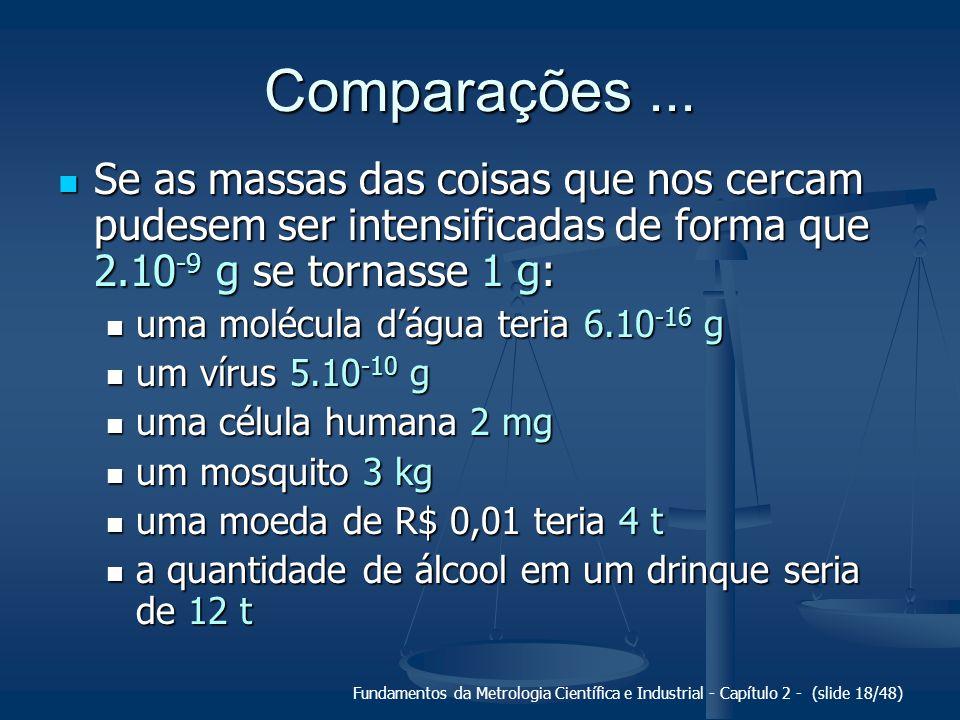 Comparações ... Se as massas das coisas que nos cercam pudesem ser intensificadas de forma que 2.10-9 g se tornasse 1 g: