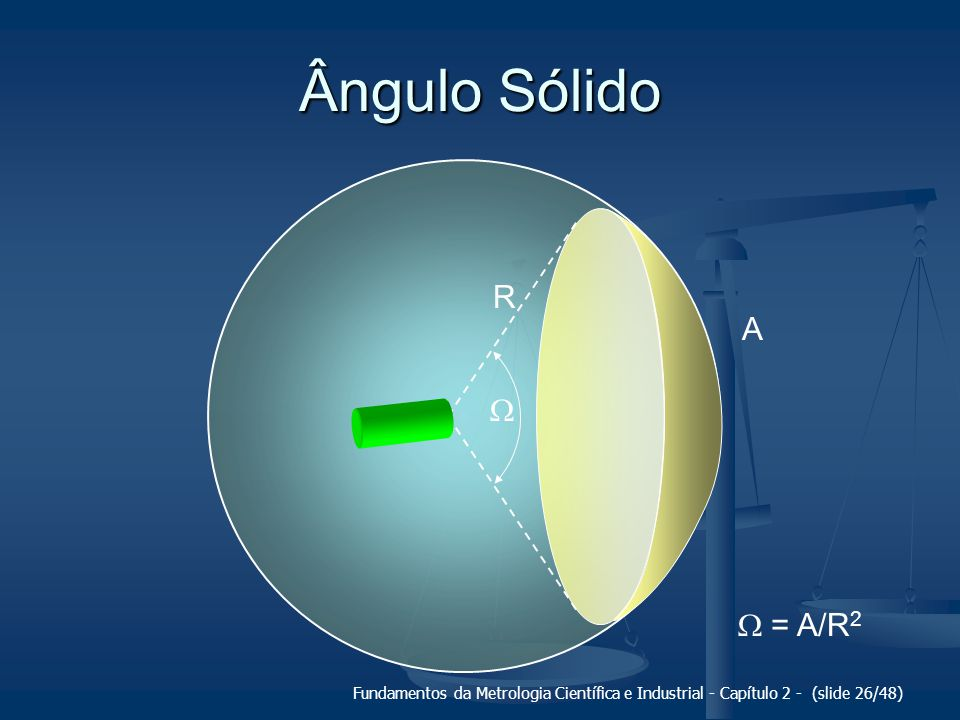 Ângulo Sólido R A   = A/R2