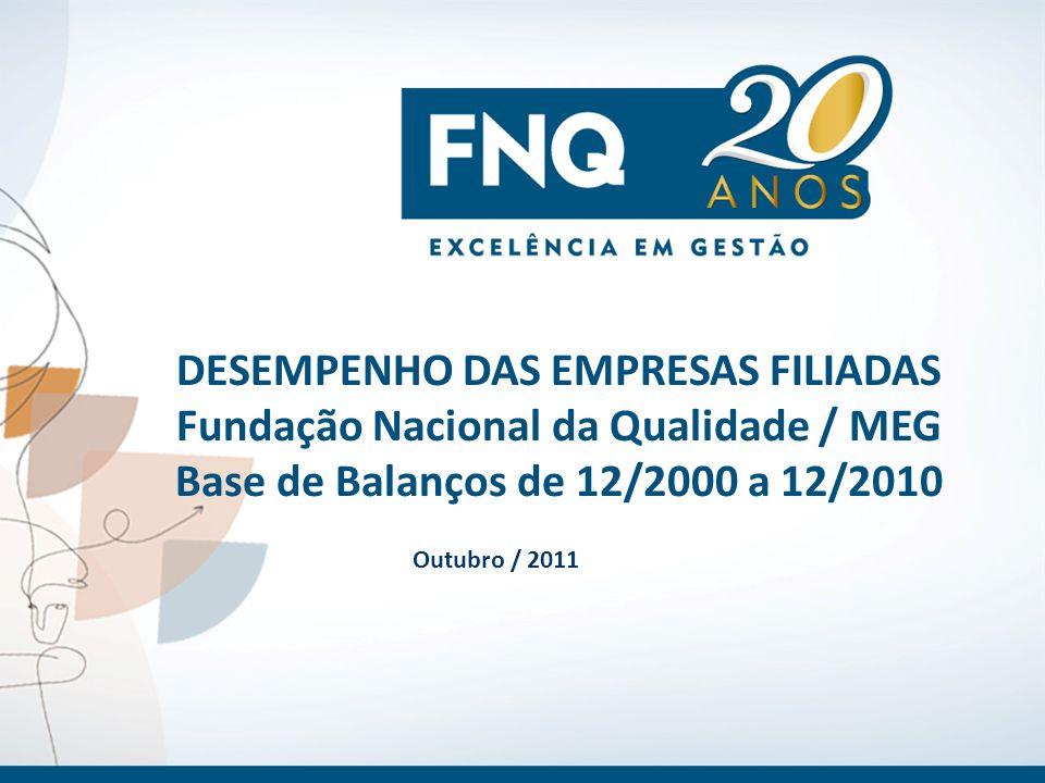DESEMPENHO DAS EMPRESAS FILIADAS Fundação Nacional da Qualidade / MEG Base de Balanços de 12/2000 a 12/2010