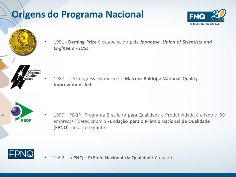 Origens do Programa Nacional