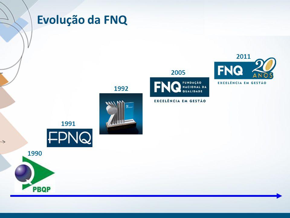 Evolução da FNQ 2011 2005 1992 1991 1990