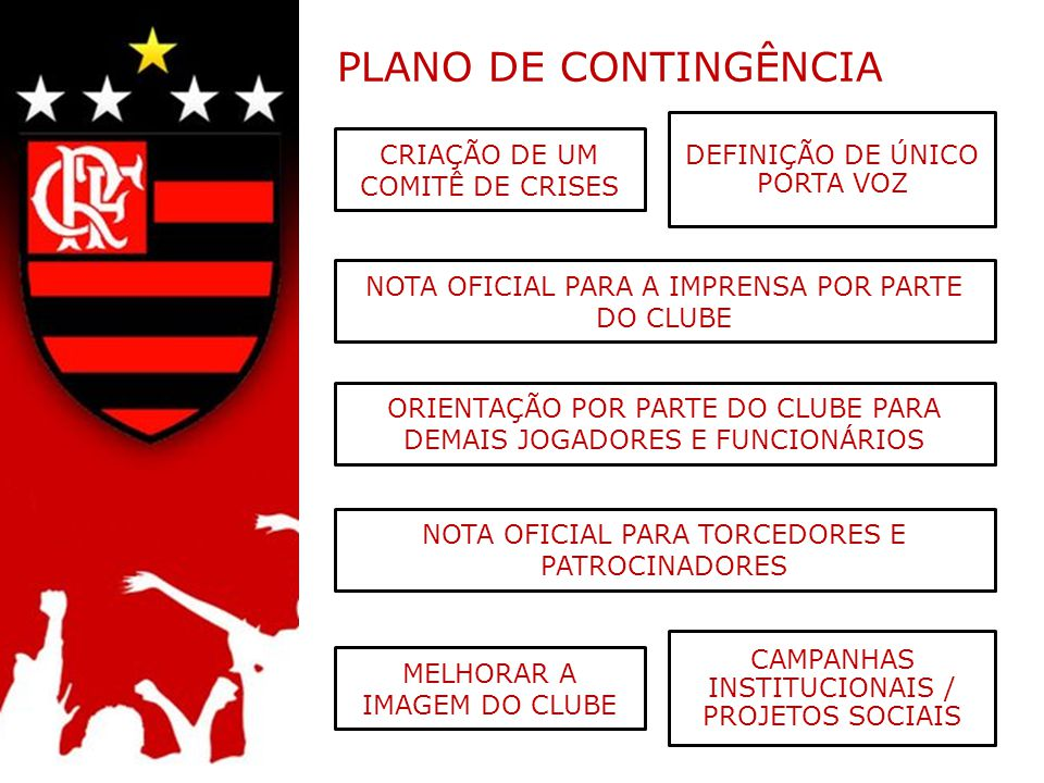 PLANO DE CONTINGÊNCIA DEFINIÇÃO DE ÚNICO PORTA VOZ