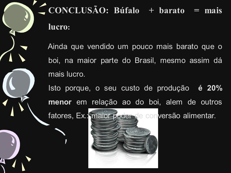 CONCLUSÃO: Búfalo + barato = mais lucro: