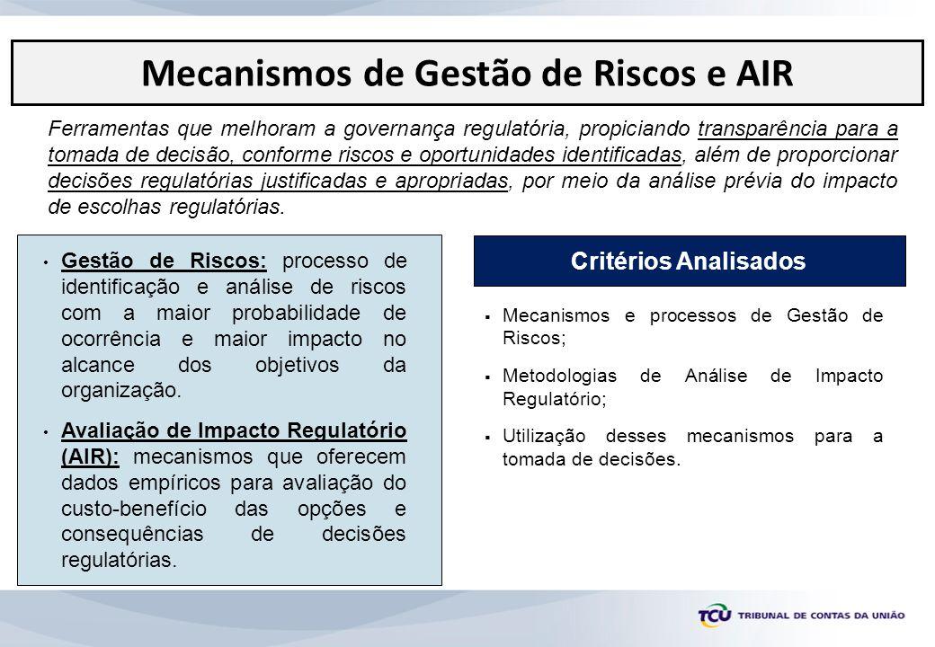 Mecanismos de Gestão de Riscos e AIR