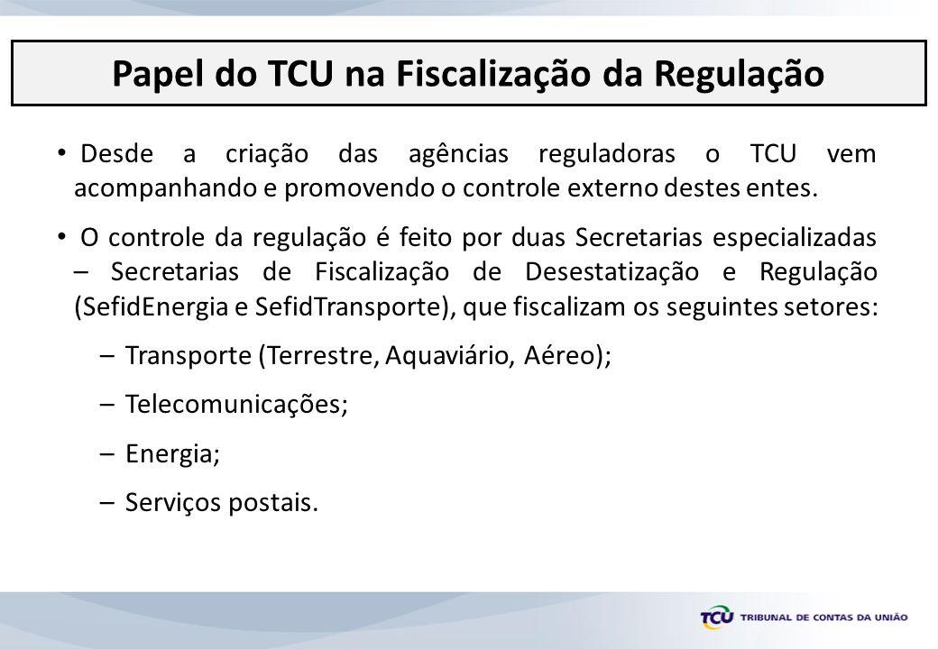 Papel do TCU na Fiscalização da Regulação