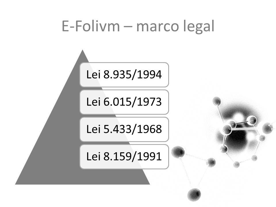 E-Folivm – marco legal Lei 8.935/1994 Lei 6.015/1973 Lei 5.433/1968