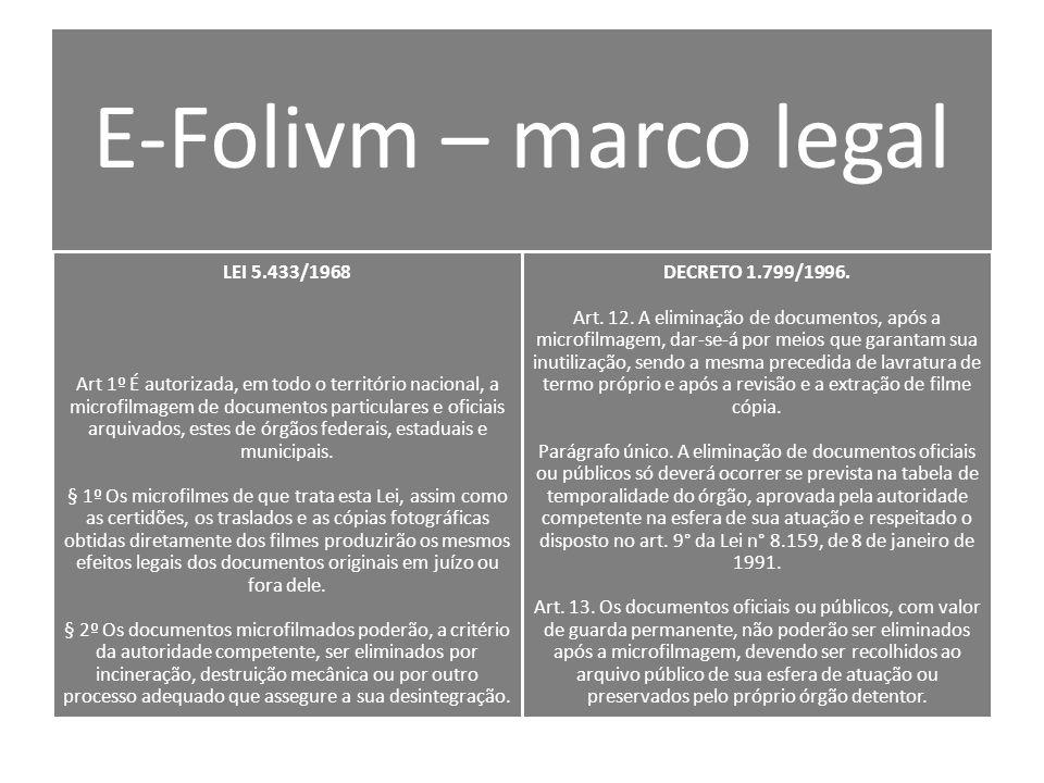 E-Folivm – marco legal