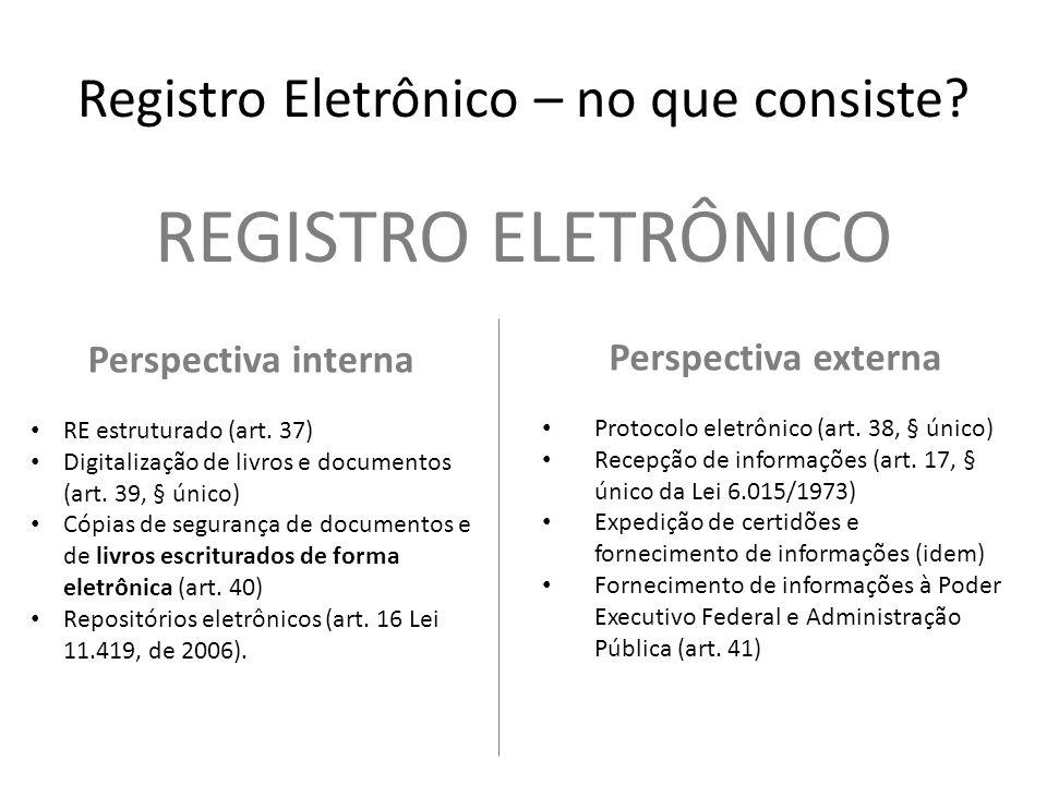 Registro Eletrônico – no que consiste
