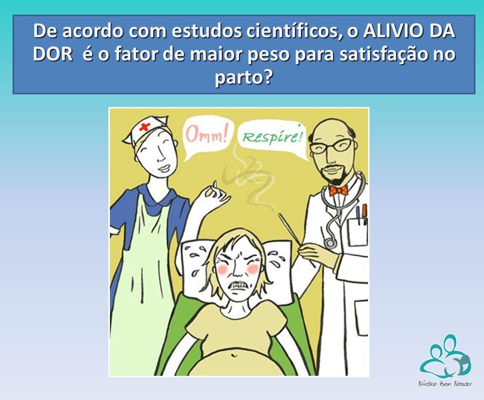 De acordo com estudos científicos, o ALIVIO DA DOR é o fator de maior peso para satisfação no parto