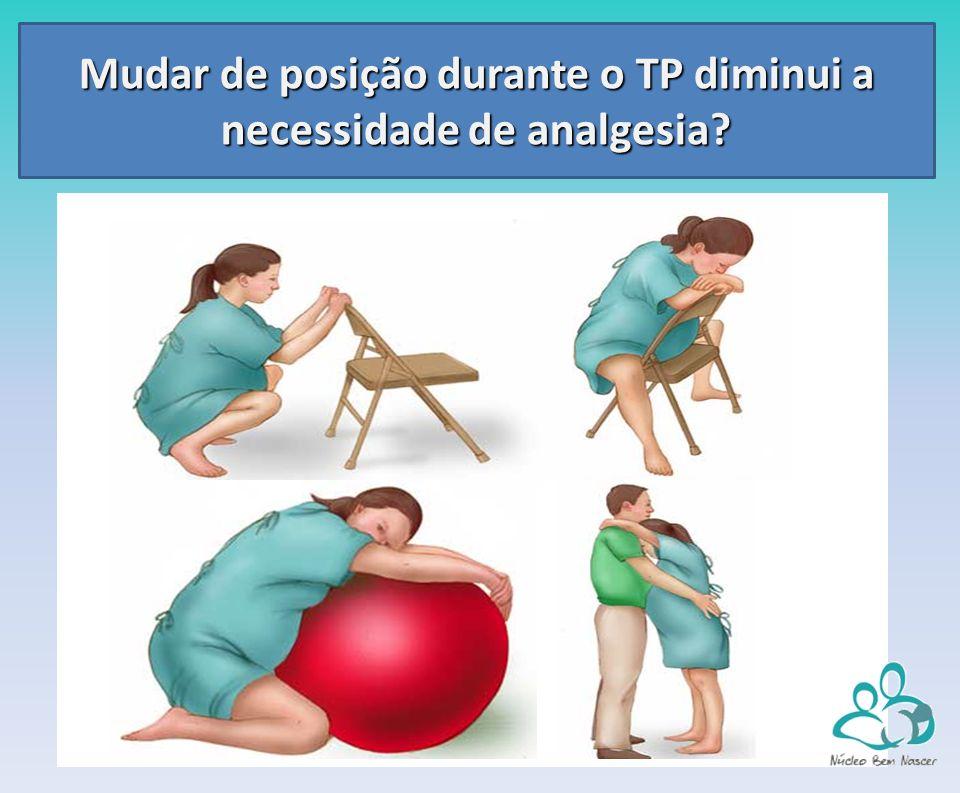 Mudar de posição durante o TP diminui a necessidade de analgesia