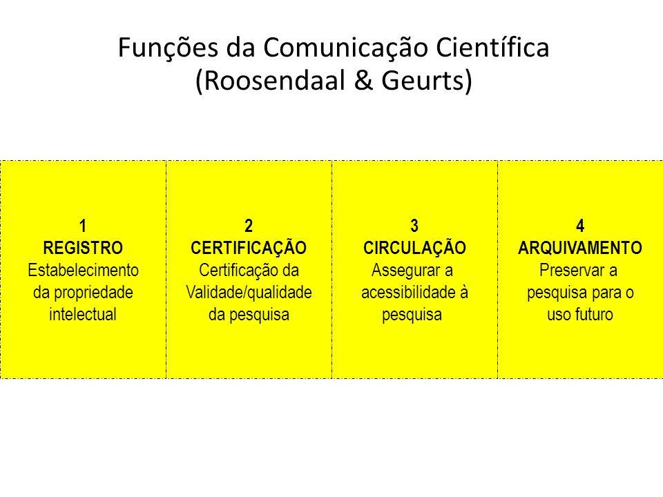 Funções da Comunicação Científica (Roosendaal & Geurts)